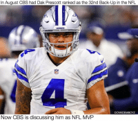 oh how the tables have turned🤔 @cbssports CowboysNation: In August CBS had Dak Prescott ranked as the 32nd Back-Up in the NFL  COWBOYS  BO  Now CBS is discussing him as NFL MVP oh how the tables have turned🤔 @cbssports CowboysNation