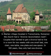 "Church, Memes, and Live: In Biertan village (located in Transylvania, Romania)  the church had a ""divorce-reconciliation room"".  Couples that wanted to get a divorce had to live  in a room for two weeks with one small bed, one  chair, one table, one plate and one spoon. Irn  300 years, they only had one divorce.  /didyouknowpagel @didyouknowpage"