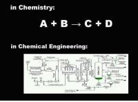 chemistry: in Chemistry:  A B c D  in Chemical Engineering: