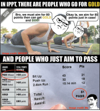 I'm not the only one... right?!? 😅: IN IPPT THERE ARE PEOPLEWHO GO FOR GOLD  Bro, we must aim for 80  Okay la, we aim for 85  points just in case!  points then can get GOLD  and $500!  MIN  Image credit  AND PEOPLE WHO JUST AIM TO PASS  Score  TOTAL POINTS  AWARD  TYPE  REQUIRED  PASS (NSmen)  >50 points  O  Sit Up  21  32  PAS  Push Up  WITH INCENTIVE  >60 points  15, 14 min  12  PASS (Active)  2.4km Run  >70 points  SILVER  51  >80 points  Total  GOLD  PASS  Result:  GOLD  (COMMANDOS/  285 points  Award  DIVERS GUARDS)  Image credit: Me I'm not the only one... right?!? 😅