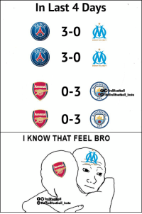 Arsenal and Olympique de Marseille https://t.co/CEQk4o08mG: In Last 4 Davs  DROIT AU BUT  3-0  DROIT AU BUT  CHEST  Arsenal  rollfootball  TrollFootball Insta  CITY  CHEST  0-3 (  Arsenal  CITY  I KNOW THAT FEEL BRO  TAU BU  fOTro  ollFootball Insta Arsenal and Olympique de Marseille https://t.co/CEQk4o08mG