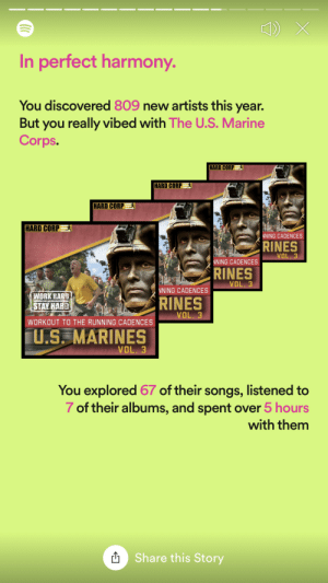 Work, Marines, and Songs: In perfect harmony.  You discovered 809 new artists this  year.  But you really vibed with The U.S. Marine  Corps.  HARD CORP  HARD CORP  HARD CORP  HARD CORP  NNING CADENCES  RINES  VOL. 3  NING CADENCES  RINES  VOL. 3  NNING CADENCES  WORK HARD  STAY HARD  RINES  VOL. 3  WORKOUT TO THE RUNNING CADENCES  U.S. MARINES  VOL. 3  You explored 67 of their songs, listened to  7 of their albums, and spent over 5 hours  with them  O Share this Story On a scale of 1-10, how boot does this make me?