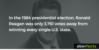 Memes, Presidential Election, and Wikipedia: In the 1984 presidential election, Ronald  Reagan was only 3,761 votes away from  winning every single U.S. state.  uber  facts https://en.wikipedia.org/wiki/United_States_presidential_election,_1984#Results_by_state