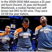 GoodMorning: In the 2009-2010 NBA season a 21 year  old Kevin Durant, 21 year old Russel  Westbrook, a rookie Harden and Jeff  Green led OKC to 50 wins. They were  23-59 the year before.  EED CAR  @TheNBANeverStops  2:00 GoodMorning
