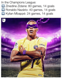 This guy is 20 years old 🔥 ⠀⠀⠀⠀⠀⠀⠀⠀⠀⠀⠀ (📸 @ohmygoal): In the Champions League:  Zinedine Zidane: 80 games, 14 goals  Ronaldo Nazário: 40 games, 14 goals  Kylian Mbappé: 24 games, 14 goals  MY  GOAL This guy is 20 years old 🔥 ⠀⠀⠀⠀⠀⠀⠀⠀⠀⠀⠀ (📸 @ohmygoal)