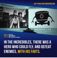 Facts, Memes, and The Incredibles: IN THE INCREDIBLES  OPPONENT  DOWNBURST  OLAWS,UNI DIRECTIONAL  Follow  NEA  RTS.İ | @cinfacts  lfor more content  IN THE INCREDIBLES, THERE WAS  HERO WHO COULD FLY, AND DEFEAT  ENEMIES, WITH HIS FARTS Bonus Observation: His threat level is 6.5, putting him just more dangerous than Elastigirl, who sits at 6.2. Your thoughts?⠀ -⠀ Follow @cinfacts for more facts