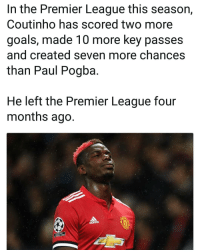 Pogba Overrated? 😂👏: In the Premier League this season,  Coutinho has scored two more  goals, made 10 more key passes  and created seven more chances  than Paul Pogba  He left the Premier League four  months ago. Pogba Overrated? 😂👏