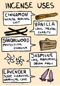 "Love, Tumblr, and Blog: INCENSE USES  CINNAMON  WEALTH, HEALIG  LUST  VANILLA  LOVE, MENTAL  CLARITY  SANDALWoOD  PROTECTION,  ExORCISm  JASMINE  LovE, PVRIFICATiON,  OREAM MAGIC  LAVENDER  SLEE? CLEANSING,  HAPPINESS, Love  SERAPAICKALMAGICK <p><a href=""http://seraphickalmagick.tumblr.com/post/103836575886/an-infographic-on-the-uses-of-incense-the-second"" class=""tumblr_blog"">seraphickalmagick</a>:</p><blockquote><p>An infographic on the uses of incense! The second is <a href=""http://seraphickalmagick.tumblr.com/post/103923744768/a-second-incense-infographic-the-first-one-is""><strong>here.</strong></a></p></blockquote>"