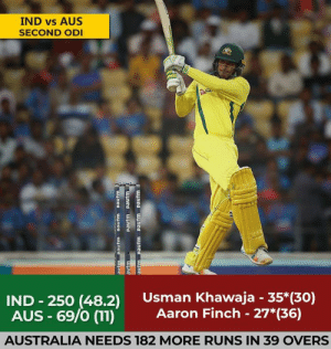 Fire, Memes, and Australia: IND vs AUS  SECOND ODI  IND - 250 (48.2) Usman Khawaja - 35* (30)  AUS 69/o (11)  AUSTRALIA NEEDS 182 MORE RUNS IN 39 OVERS  Aaron Finch 27* (36) Australian openers are on fire
