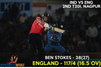 Ben Stokes departs after scoring 38  England needs more 28 runs to win: IND VS ENG  2ND T20I, NAGPUR  BEN STOKES 38 (27)  WIKI  ENGLAND 117/4 (16.5 OVO  SPORT Ben Stokes departs after scoring 38  England needs more 28 runs to win