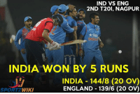 Indian Cricket Team beat England by 5 runs: IND VS ENG  2ND T20I, NAGPUR  *Star  INDIA  INDIA WON BY 5 RUNS  INDIA 144/8 (20 OV)  ENGLAND 139/6 (20 OV)  SPORT WIKI Indian Cricket Team beat England by 5 runs