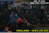 England 104/3 after 15 overs England needs more 41 runs to win: IND VS ENG  2ND T20I, NAGPUR  Star  WIKI  ENGLAND 10413 (15 ov)  SPORT England 104/3 after 15 overs England needs more 41 runs to win