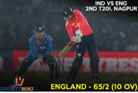 England 65/2 after 10 overs England needs more 80 runs to win: IND VS ENG  2ND T20l, NAGPUR  Sta  WIKI  ENGLAND 65/2 (10 OV)  SPORT England 65/2 after 10 overs England needs more 80 runs to win