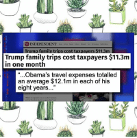 "Cheetos, Family, and Memes: INDEPENDENT News voices Sports Culture Lifestye Tech uselection Daily Edition  Trump family trips cost taxpayers $11.3m  Trump family trips cost taxpayers $11.3m  in one month  ""...Obama's travel expenses totalled  an average $12.1m in each of his  eight years  33  This is an expensive way to conduct business.  and the President should  recognise that said These are some damn expensive Cheetos 👎💸👎💸👎💸👎 taxpayerS $$$ DonaldTrump Trump Repost @seattlegurls"