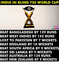 India in blind T20 world cup rvcjinsta: INDIA IN BLIND T20 WORLD CUP  RVCJ  BEAT BANGLADESH BY 129 RUNS  BEAT WEST INDIES BY 142 RUNS  LOST TO PAKISTAN BY 7 WICKETS  BEAT ENGLAND BY 10 WICKETS  BEAT SOUTH AFRICA BY 9 WICKETS  BEAT SRI LANKA BY 9 WICKETS  BEAT AUSTRALIA BY 124 RUNS  BEAT NEW ZEALAND BY 9 WICKETS India in blind T20 world cup rvcjinsta