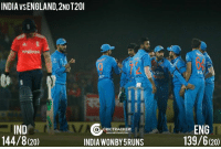 Jasprit Bumrah's last 12 balls help India to level the series 1-1 with one more game to go.: INDIA VSENGLAND,2NDT20l  IND  CRICTRACKERA  TRACKING CRICCET2Md  144/8 (20)  INDIA WONBY5RUNS  Star  ENG  139/6(200 Jasprit Bumrah's last 12 balls help India to level the series 1-1 with one more game to go.