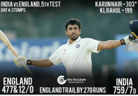 Karun Nair joins alongside Virender Sehwag with a triple ton. England trail by 270 at stumps on Day-4.: INDIA VSENGLAND,5TH TEST  KARUNNAIR-303*  DAY 4: STUMPS  KLRAHUL-199  ENGLAND  INDIA  CRIC TRACKER!  TRACKING CRICKET240  477&12/0 ENGLAND TRAILBY27ORUNS 759/7D Karun Nair joins alongside Virender Sehwag with a triple ton. England trail by 270 at stumps on Day-4.