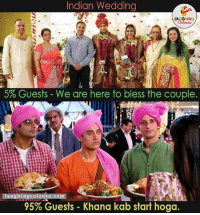 5% Or 95% Which One Amongst The Two Do You Relate to... ?? 3:): Indian Wedding  LA GM  5% Guests We are here to bless the couple  laughing colours.co  95% Guests Khana kab start hoga. 5% Or 95% Which One Amongst The Two Do You Relate to... ?? 3:)