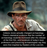 Memes, Indiana Jones, and 🤖: Indiana Jones actually changed archaeology.  There's statistical evidence that the number of  archaeology students increased after the release  of the first film, and hundreds of today's best  professors and practicing archaeologists say they  were first inspired by Raiders of the Lost Ark.  fb.com/factsweird