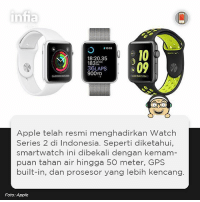 Apple Watch Memes And Gps Infia 61009 182035 183 09 36LAPS