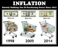 Food, Life, and Memes: INFLATION  Silently Robbing You of Purchasing Power Since 1913  $20.00  $20.00  $20.00  1998  2005  2014 @Regrann from @derrickgracetwo - The @mygracetribe and myself have been prepping for this since I could remember. Get Solutions in the Bio or DERRICKGRACETWO.COM 💡 1. 100k in 2016, will need to be 180k in 2036 to have the same power. 2. You will need to start scaling back now yearly, in attempt to survive. Yet life is about doing better and growing. 3. You will be forced to work harder and live smaller. 4. Your cost of living, food cost, and much more will outweigh your income, if you're not finding other ways to maximize your intake. 5. Retirement, pensions, and social security may not be present for the millennial generation ⬅ - regrann
