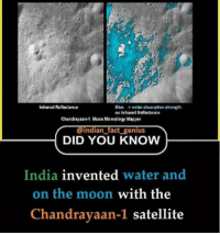 Blue, Genius, and India: Infrarad Rofloctance  Blue # water absorption strength  on In rared Rellectance  Chandrayaan-1 Moon Mineralogy Mapper  @indian_fact genius  DID YOU KNOW  India invented water and  on the moon with the  Chandrayaan-1 satellite