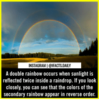 Wow! Did you know?: INSTAGRAM | @lFACTS.DAILY  A double rainbow occurs when sunlight is  reflected twice inside a raindrop. If you look  closely, you can see that the colors of the  secondary rainbow appear in reverse ordeir. Wow! Did you know?