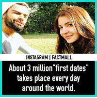 "Memes, Date, and World: INSTAGRAMI FACTMALL  About 3 million""first dates""  takes place every day  around the world Tag Some Celeb you wanna go to date with Follow @_factmall_ for more"