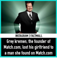 backluck bruh 🙄😆: INSTAGRAMIFACTMALL  Grey kremen, the founder of  Match.com, lost his girlfriend to  a man she found on Match.com backluck bruh 🙄😆