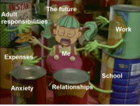 Expenses: INSTAN  Adult  The future  responsibilities  Work  Me  Expenses  School  Anxiety Relationships