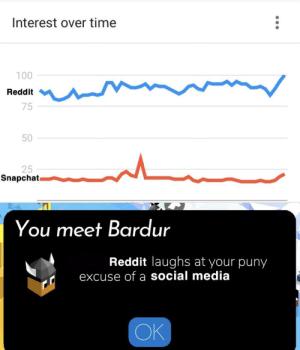Remember Snapchat?: Interest over time  100  Reddit  75  50  25  Snapchat  You meet Bardur  Reddit laughs at your puny  excuse of a social media  OK Remember Snapchat?