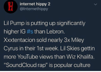 """SoundCloud rap is popular culture 💯 WSHH: internet hippy 2  @lnternethippy  Lil Pump is putting up significantly  higher IG #s than Lebron.  Xxxtentacion sold nearly 3x Miley  Cyrus in their 1st week. Lil Skies gettin  more YouTube views than Wiz Khalifa.  """"SoundCloud rap"""" is popular culture SoundCloud rap is popular culture 💯 WSHH"""