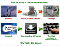 Internet Piracy: Internet Piracy is Environmentally Friendly  Factory  Music /Games Films  Garbage  http:/w  WWI  DOWNLOAD  Deleting  (No pollution, No  Garbage, No Littering!)  Internet  Downloading & Playing  Oh, Yeah! It's Green!