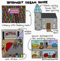 Introvert, Memes, and Netflix: INTROVERT DREAM HOUSE  Glass ceiling  tower for  Star gazing  Library with reading nook  trap  media  door  NETFLIX  ro om  Secret passageways  for avoiding compony  art studio  eintrovertdoodies