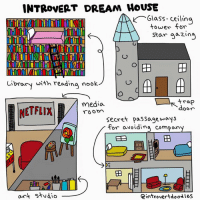 Introvert, Memes, and Netflix: INTROVERT DREAM HOUSE  Glass ceiling  tower for  Star gazing  Library with reading nook  Strap  media  door  NETFLIX  Secret passageways  for avoiding compon  art studio  eintroverta oodles ❤️❤️