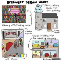 Introvert, Memes, and Netflix: INTROVERT DREAM HOUSE  K Glass tower for  Star gazing  EB  Library with reading nook  U  media  door  NETFLIX  Secret passageways  for avoiding company  art studio  @introvert Introvert Dream House
