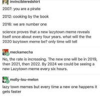 Lazy, Memes, and Molly: invincibleredshirt  2007: you are a pirate  2012: cooking by the book  2016: we are number one  science proves that a new lazytown meme reveals  itself once about every four years. what will the the  2020 lazytown meme be? only time will tell  meckamecha  No, the rate is increasing. The new one will be in 2019,  then 2021, then 2022. By 2024 we could be seeing a  new Lazytown meme every six hours.  molly-lou-melon  lazy town memes but every time a new one happens it  gets faster End My Suffering™ - Max textpost textposts