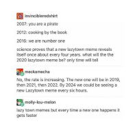 Like Pacific Rim, but with Lazytown memes instead of Kaijus -Starship: invincibleredshirt  2007: you are a pirate  2012: cooking by the book  2016: we are number one  science proves that a new lazytown meme reveals  itself once about every four years. what will the the  2020 lazytown meme be? only time will tell  meckamecha  No, the rate is increasing. The new one will be in 2019,  then 2021, then 2022. By 2024 we could be seeing a  new Lazytown meme every six hours.  molly-lou-melon  lazy town memes but every time a new one happens it  gets faster Like Pacific Rim, but with Lazytown memes instead of Kaijus -Starship