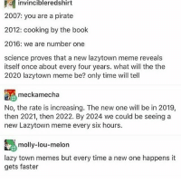 i don't trust people who say they don't like reese's cups -iz: invincibleredshirt  2007: you are a pirate  2012: cooking by the book  2016: We are number one  science proves that a new lazytown meme reveals  itself once about every four years. what will the the  2020 lazytown meme be? only time will tell  mecka mecha  No, the rate is increasing. The new one will be in 2019,  then 2021, then 2022. By 2024 we could be seeing a  new Lazytown meme every six hours.  molly-lou-melon  lazy town memes but every time a new one happens it  gets faster i don't trust people who say they don't like reese's cups -iz