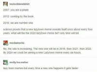 Lazy, Meme, and Memes: invincibleredshirt  2007 you are a pirate  2012: cooking by the book  2016: we are number one  science proves that a new lazytown meme reveals itself once about every four  years. what will the the 2020 lazytown meme be? only time will tell  meckamecha  No, the rate is increasing. The new one will be in 2019, then 2021, then 2022  By 2024 we could be seeing a new Lazytown meme every six hours.  molly-lou-melon  lazy town memes but every time a new one happens it gets faster Me🧠irl