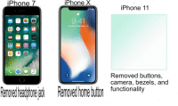 """Anaconda, Books, and Dank: iPhone 7  iPhone X  iPhone 11  9:41 AM  100%  9:41  Camera  Tuesday, September 12  Maps  Wallet  Notes  Stocks  Books  iTunes Store  App Store  Removed buttons,  camera, bezels, and  emove reapjore ar Removed home buton functionaliyn <p>iPhone timeline via /r/dank_meme <a href=""""http://ift.tt/2zZaiYp"""">http://ift.tt/2zZaiYp</a></p>"""