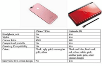 Facts 🤔😤: iPhone 7 Plus  Nintendo DS  Yes  Yes  S40  Headphone jack  Lis  S769  Current Price  Compact and  Gameboy Compatibility  Colors  es  Yes  Black, ugly gold, even uglier Black and blue, black and  gold, silver  red, silver, white, pink,  another pink, gold, other  special desi  Yes  Innovative two-screen design No Facts 🤔😤