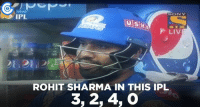 Rohit Sharma is averaging 2.25 in this year's IPL.: IPL  LIV  ROHIT SHARMA IN THIS IPL  3, 2, 4, o Rohit Sharma is averaging 2.25 in this year's IPL.