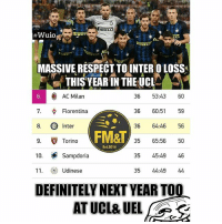 Tag an Inter fan! 👆😂 Follow @instatroll.soccer: IRELLI  Wuio  MASSIVE RESPECT TO INTEROLOSS  THIS YEAR IN THE UCL  6. e AC Milan  36  53:43  60  7. Fiorentina  36  60:51  59  8, Inter  36  64:46  56  FM&T  9. Torino  35  65:56  50  Est 2014  10. Sampdoria  35  45:49  46  11. A Udinese  35  44:49  44  DEFINITELY NEXT YEAR TOO  AT UCL& UEL Tag an Inter fan! 👆😂 Follow @instatroll.soccer