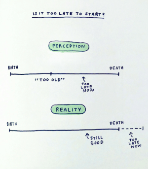 nevver:Michelle Rial: IS IT TOO LATE To START?  PERCEPTION  BIRTH  DEATH  TOo OLD  Too  LATE  Now  REALITY  BIRTH  DEATH  -I  STILL  Too  LATE  NOW  G00D nevver:Michelle Rial