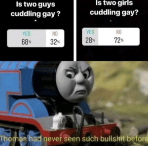 Girls, Bullshit, and Never: Is two girls  Is two guys  cuddling gay?  cuddling gay?  YES  NO  YES  NO  72  28%  68  32%  Thomas had never seen such bullshit before #twoguyscuddlingtogetheratnight