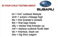 instagram.com/internet_guide: IS YOUR CHILD TEXTING ABOUT  SUBARU  lol- livin' outback lifestyle  smh- subaru mileage high  tfw this forester's wicked  tbh- that baja heady  stfu sticker that forester up  rofl replace outback fluids later  idc- impreza, dope car  btw = big thicc wagon instagram.com/internet_guide