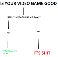 Yis: IS YOUR VIDEO GAME GOOD  DOES IT HAVE A FISHING MINIGAME?  NO  YI'S  YOUR GAME IS  GOOD  ITS SHIT