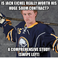 I'm not sure what was going through my mind when I made this but to be fair it was very late last night: ISJACKEICHEL REALLY WORTH HIS  HUGE $80M CONTRACT?  1  @nhl ref_logic  A COMPREHENSIVE STUDY  ISWIPE LEFTI I'm not sure what was going through my mind when I made this but to be fair it was very late last night