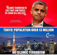 Memes, Smh, and London: İSLAMIC TERRORISM IS  JUST PART AND PARCEL  OFLIVING IN A BIG CITY  SADIQ KHAN  MAYOR OF LONDON  TOKYO: POPULATION OVER 13 MILLION  TURNING  POINT USA  1  NO ISLAMIC TERRORISM SMH... 🤦‍♀️🤦‍♀️🤦‍♀️